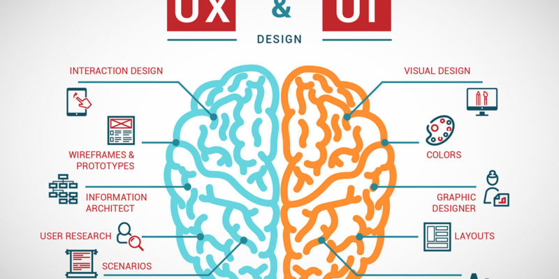 difference-UX-design-et-UI-design